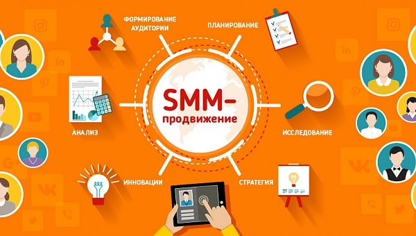 Продвижение в социальных сетях - цели и стратегии SMM